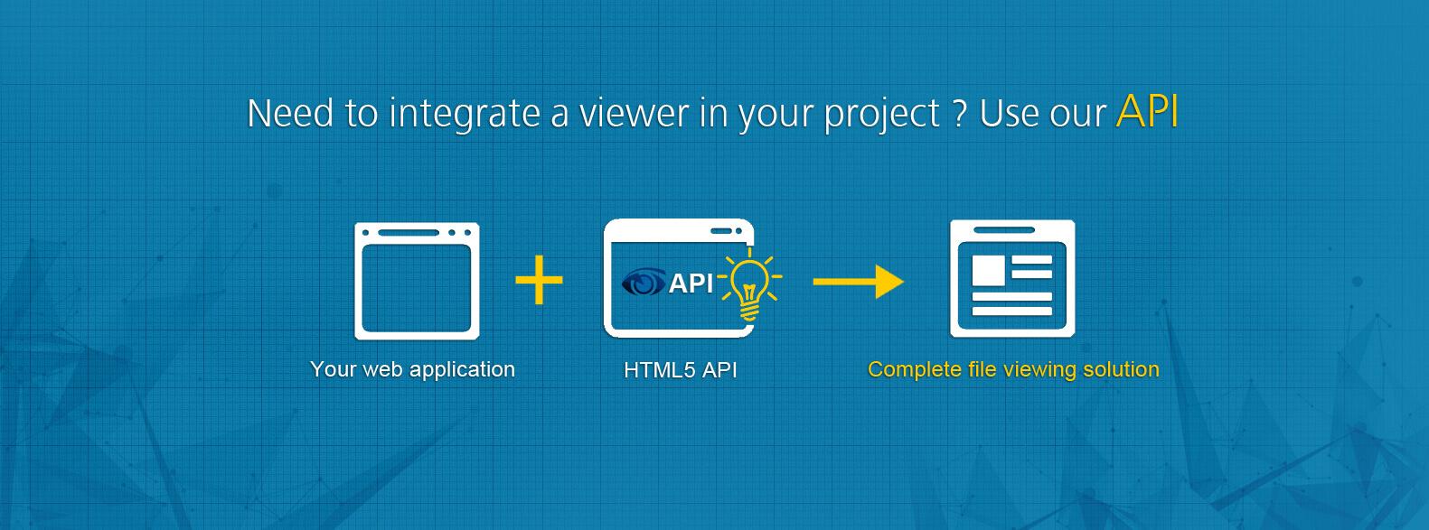 HTML5 documnet viewer