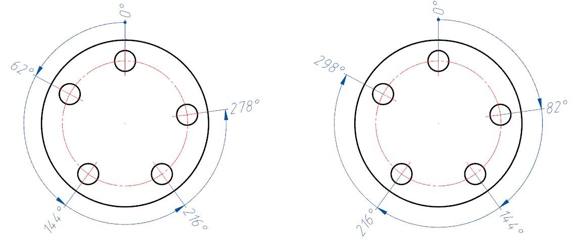 Ordinate-angular and angular chain dimensions